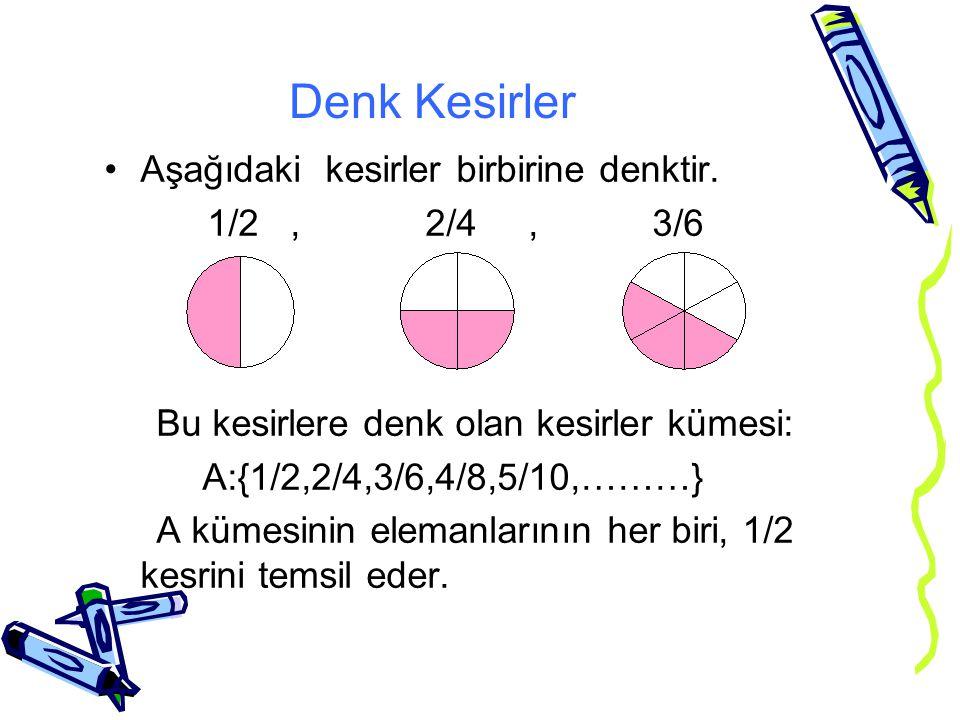 Tam sayılı kesir: Herhangi bir sayma sayısı ile birlikte yazılabilen kesirlere tam sayılı kesir denir. 2 ½, 3¾ *Her bileşik kesir bir tamsayılı kesir
