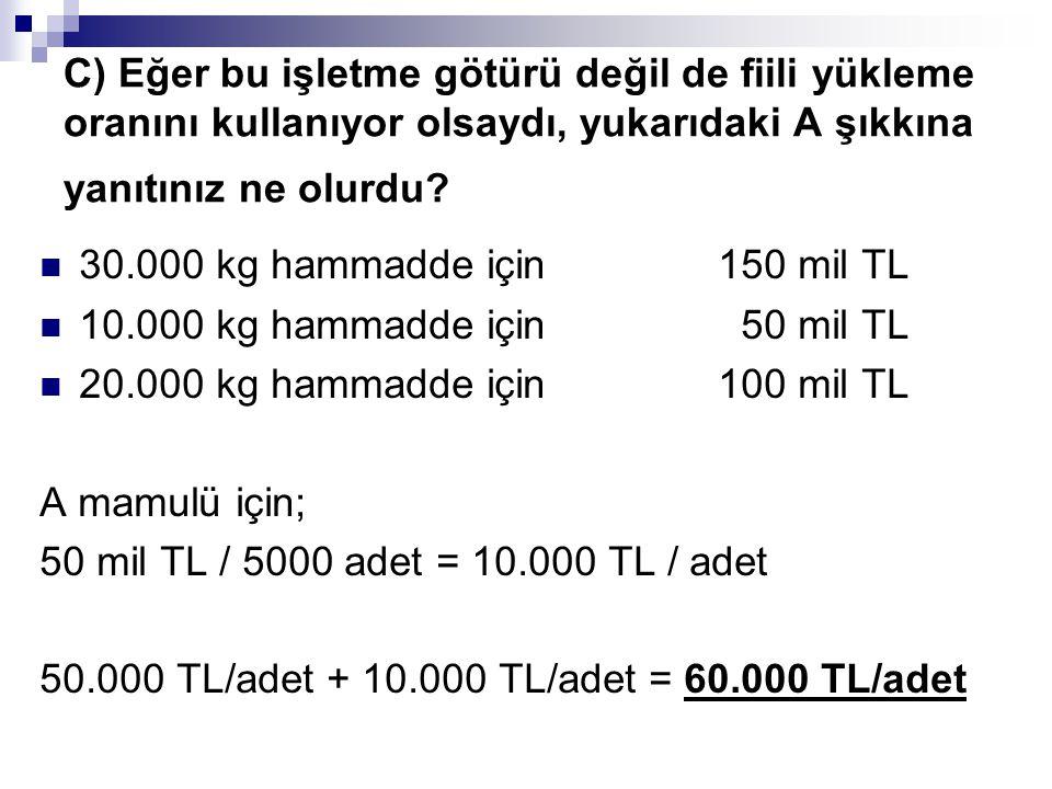 C) Eğer bu işletme götürü değil de fiili yükleme oranını kullanıyor olsaydı, yukarıdaki A şıkkına yanıtınız ne olurdu? 30.000 kg hammadde için 150 mil