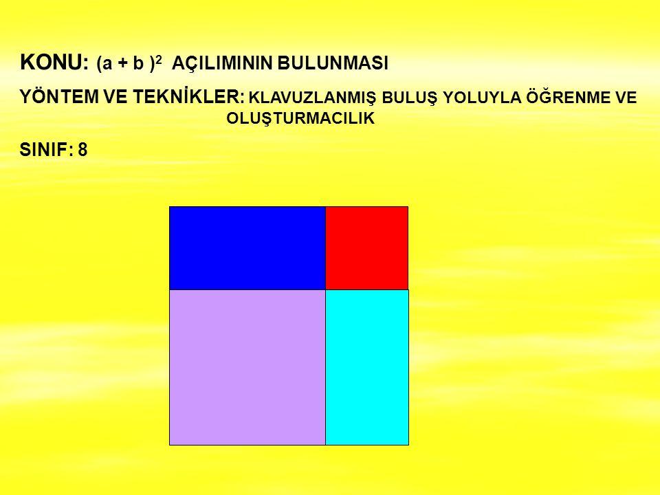 KONU: (a + b ) 2 AÇILIMININ BULUNMASI YÖNTEM VE TEKNİKLER: KLAVUZLANMIŞ BULUŞ YOLUYLA ÖĞRENME VE OLUŞTURMACILIK SINIF: 8