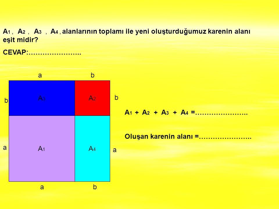 A1A1 A2A2 A4A4 A3A3 a a a a b b b b A 1 + A 2 + A 3 + A 4 =………………….. A 1, A 2, A 3, A 4, alanlarının toplamı ile yeni oluşturduğumuz karenin alanı eşi