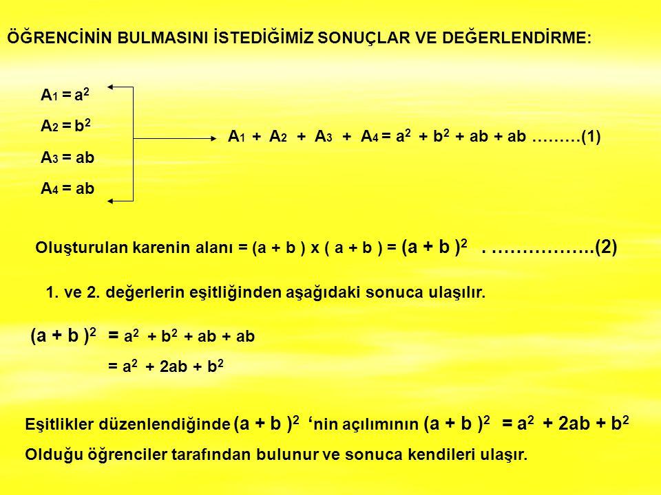 ÖĞRENCİNİN BULMASINI İSTEDİĞİMİZ SONUÇLAR VE DEĞERLENDİRME: A 1 = a 2 A 2 = b 2 A 3 = ab A 4 = ab A 1 + A 2 + A 3 + A 4 = a 2 + b 2 + ab + ab ………(1) O