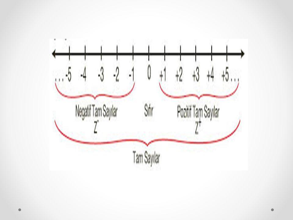 7.SINIF KAZANIMLARI 1. Tam sayılarla çarpma ve bölme işlemlerini yapar.