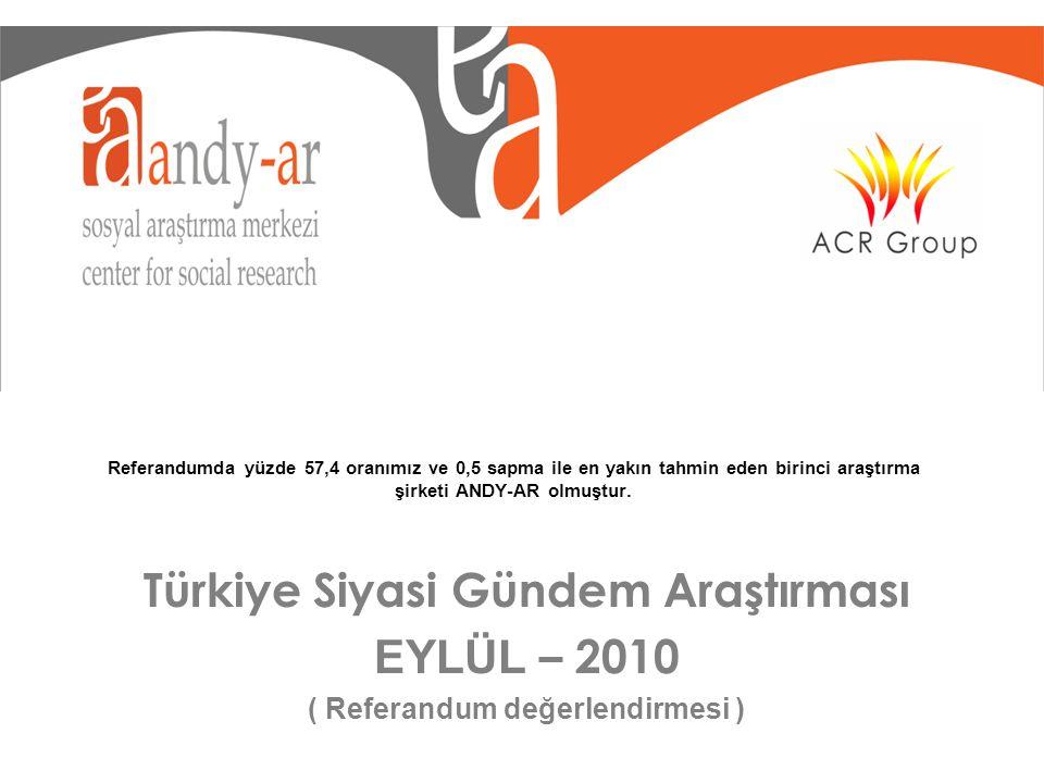 Referandumda yüzde 57,4 oranımız ve 0,5 sapma ile en yakın tahmin eden birinci araştırma şirketi ANDY-AR olmuştur.