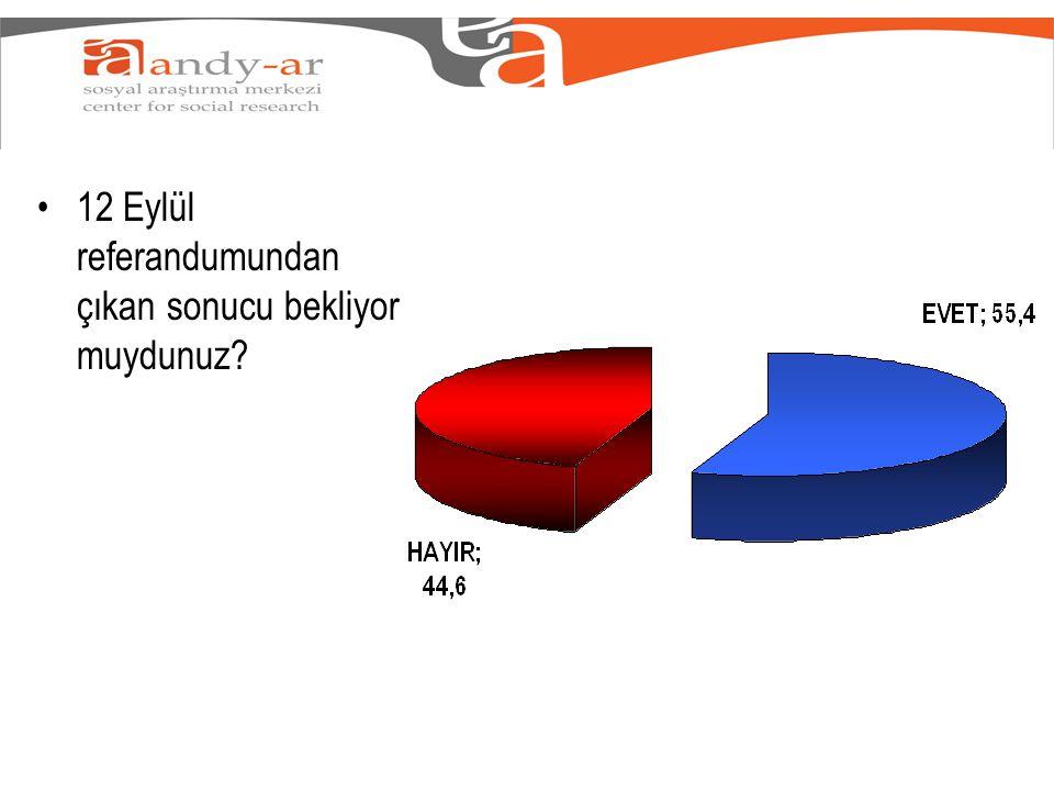 12 Eylül referandumundan çıkan sonucu bekliyor muydunuz?