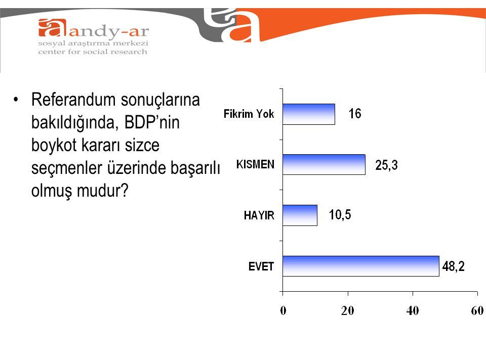 Referandum sonuçlarına bakıldığında, BDP'nin boykot kararı sizce seçmenler üzerinde başarılı olmuş mudur?