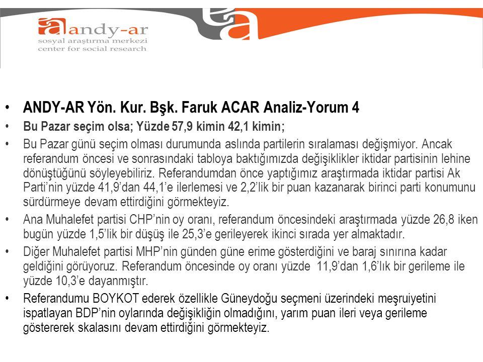 Size göre Türkiye'de kutuplaşma veya mahalle baskısı var mı?