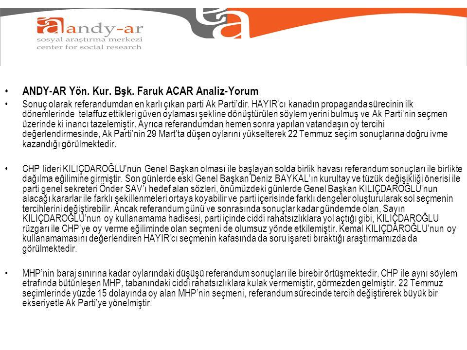 Size göre Türkiye'de başkanlık sistemine geçilmeli mi?