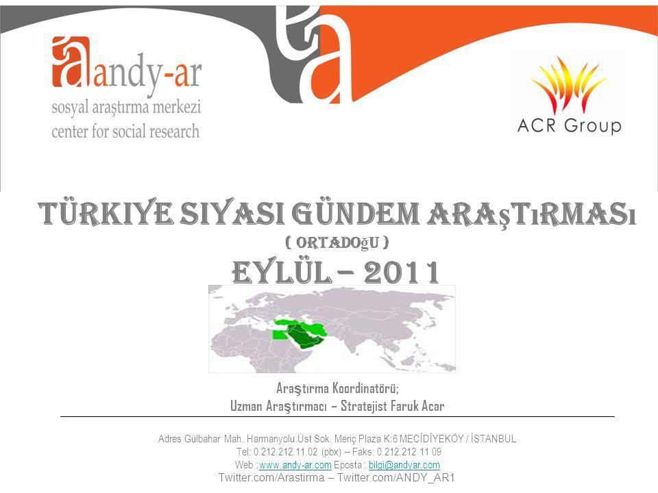 Türkiye Siyasi Gündem Ara ş t ı rmas ı ( Ortado ğ u ) EYLÜL – 2011 Ara ş tırma Koordinatörü; Uzman Ara ş tırmacı – Stratejist Faruk Acar Adres Gülbaha