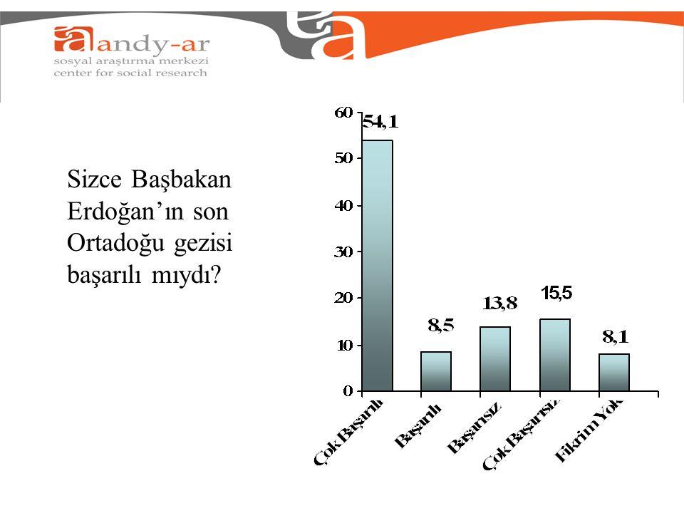 Sizce Başbakan Erdoğan'ın son Ortadoğu gezisi başarılı mıydı?