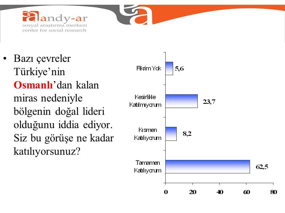 Bazı çevreler Türkiye'nin Osmanlı'dan kalan miras nedeniyle bölgenin doğal lideri olduğunu iddia ediyor. Siz bu görüşe ne kadar katılıyorsunuz?