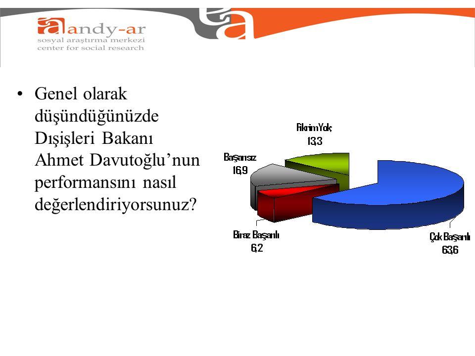 Genel olarak düşündüğünüzde Dışişleri Bakanı Ahmet Davutoğlu'nun performansını nasıl değerlendiriyorsunuz?