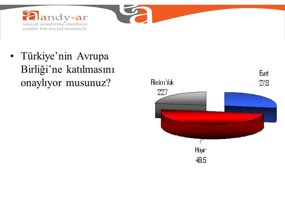 Türkiye'nin Avrupa Birliği'ne katılmasını onaylıyor musunuz?