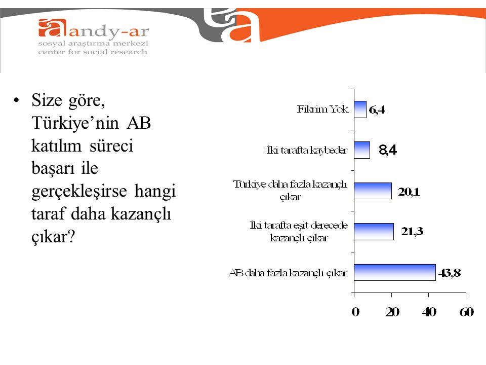 Size göre, Türkiye'nin AB katılım süreci başarı ile gerçekleşirse hangi taraf daha kazançlı çıkar?