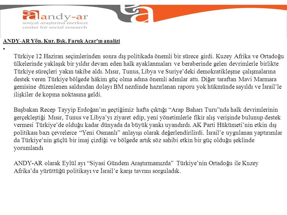 ANDY-AR Yön. Kur. Bşk. Faruk Acar'ın analizi Türkiye 12 Haziran seçimlerinden sonra dış politikada önemli bir sürece girdi. Kuzey Afrika ve Ortadoğu ü