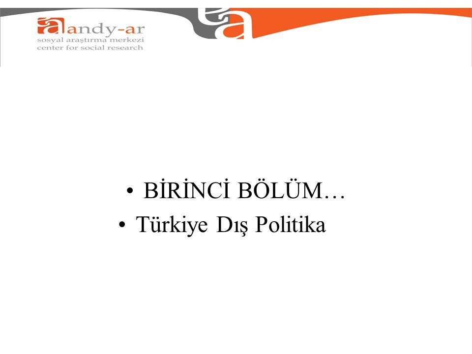 BİRİNCİ BÖLÜM… Türkiye Dış Politika