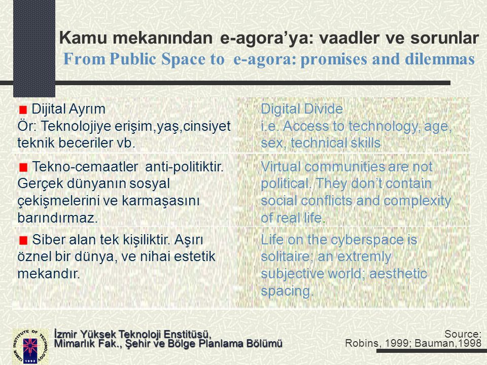 Kamu mekanından e-agora'ya: vaadler ve sorunlar From Public Space to e-agora: promises and dilemmas Tekno-cemaatler anti-politiktir.Virtual communitie
