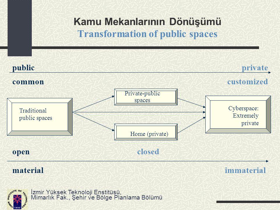 Kamu Mekanlarının Dönüşümü Transformation of public spaces İzmir Yüksek Teknoloji Enstitüsü, Mimarlık Fak., Şehir ve Bölge Planlama Bölümü openclosed