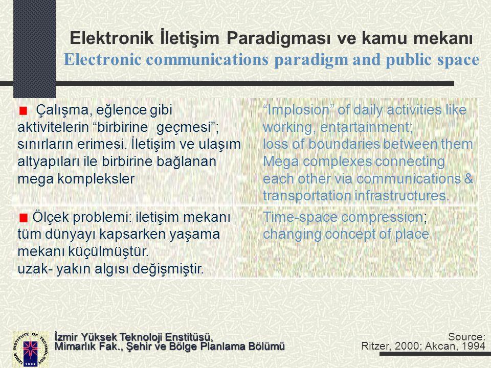 Elektronik İletişim Paradigması ve kamu mekanı Electronic communications paradigm and public space Ölçek problemi: iletişim mekanıTime-space compressi