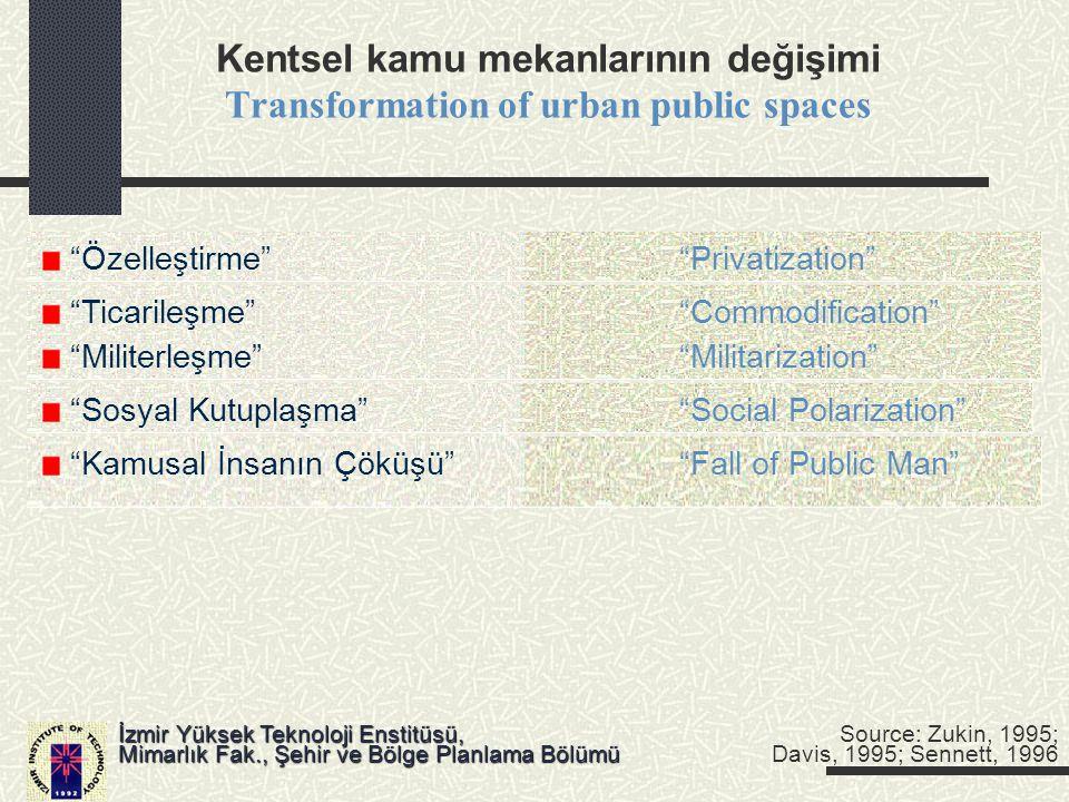 Kentsel kamu mekanlarının değişimi Transformation of urban public spaces İzmir Yüksek Teknoloji Enstitüsü, Mimarlık Fak., Şehir ve Bölge Planlama Bölü