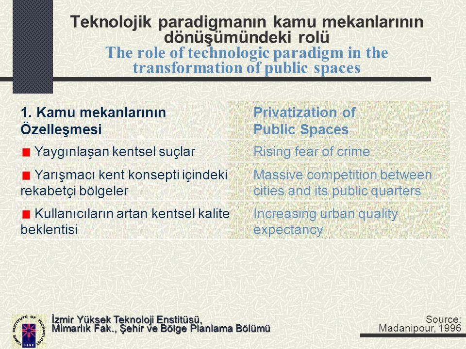 Enformasyon Çağında Kamu mekanlarını yeniden düşünmek Rethinking of public spaces in Information Age İzmir Yüksek Teknoloji Enstitüsü, Mimarlık Fak., Şehir ve Bölge Planlama Bölümü 1.