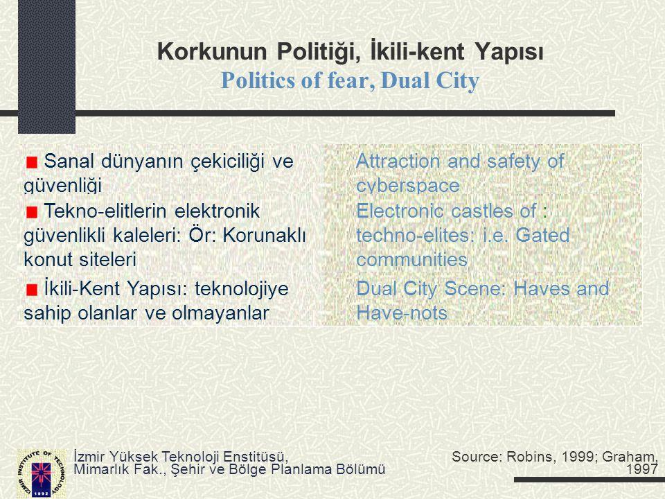 Korkunun Politiği, İkili-kent Yapısı Politics of fear, Dual City Sanal dünyanın çekiciliği ve Attraction and safety of güvenliği cyberspace Tekno-elit