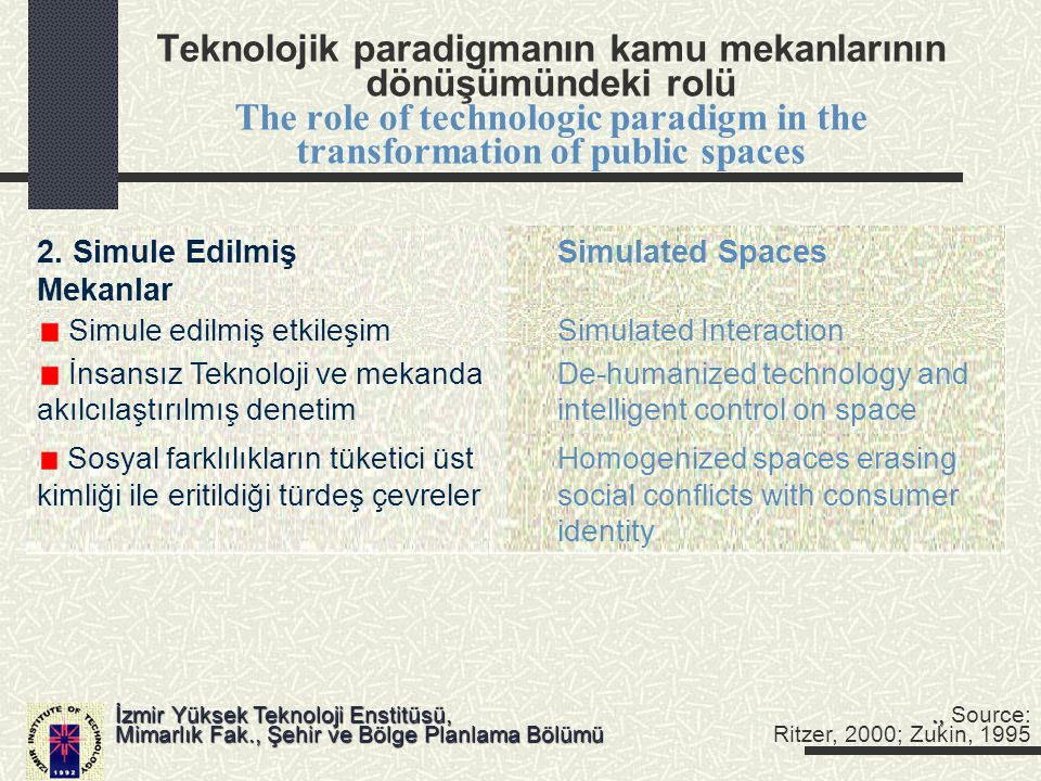 Teknolojik paradigmanın kamu mekanlarının dönüşümündeki rolü The role of technologic paradigm in the transformation of public spaces 2. Simule Edilmiş
