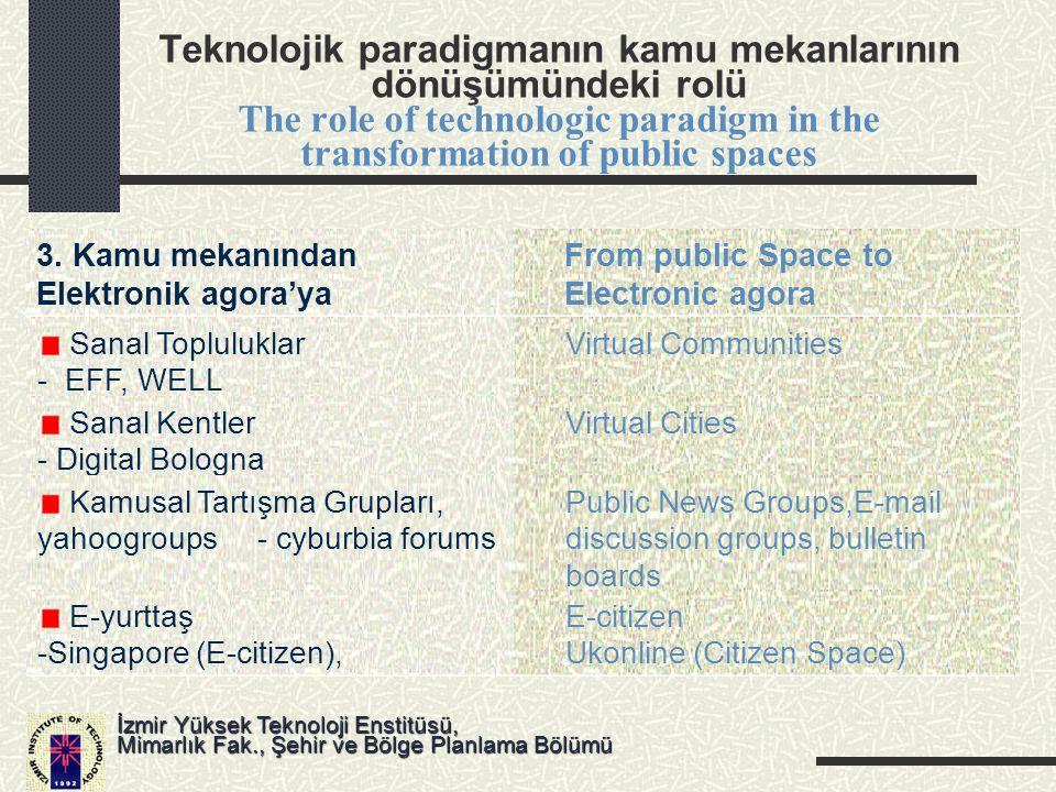 Enformasyon Çağında Kamu mekanlarını yeniden düşünmek Rethinking of public spaces in Information Age İzmir Yüksek Teknoloji Enstitüsü, Mimarlık Fak., Şehir ve Bölge Planlama Bölümü 2.