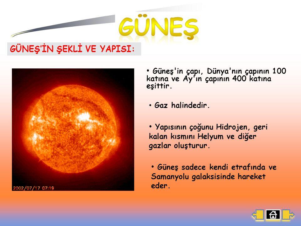 Güneş in çapı, Dünya nın çapının 100 katına ve Ay ın çapının 400 katına eşittir.
