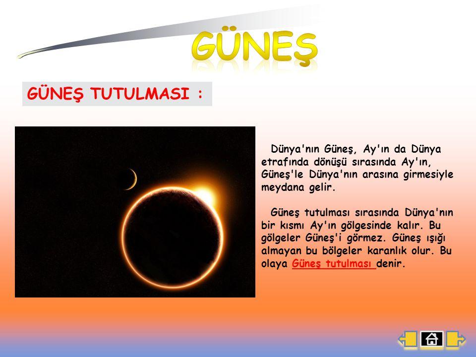 GÜNEŞ TUTULMASI : Dünya nın Güneş, Ay ın da Dünya etrafında dönüşü sırasında Ay ın, Güneş le Dünya nın arasına girmesiyle meydana gelir.