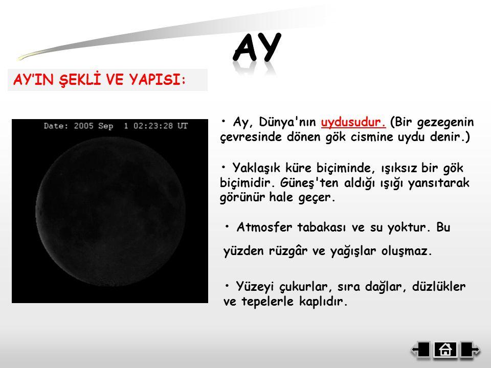 Ay, Dünya nın uydusudur.