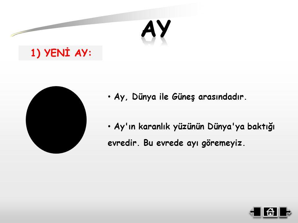 1) YENİ AY: Ay, Dünya ile Güneş arasındadır.Ay ın karanlık yüzünün Dünya ya baktığı evredir.