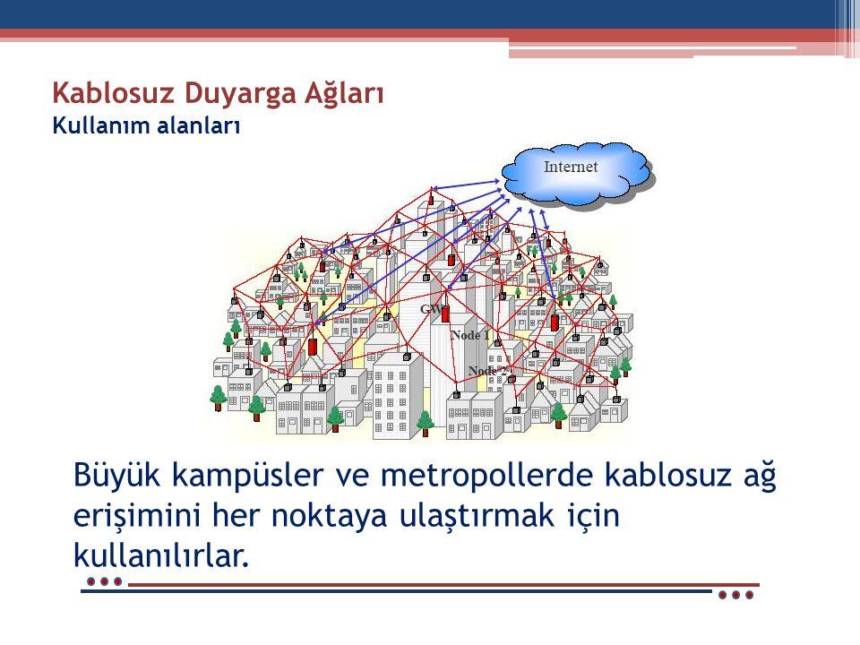 Kablosuz Duyarga Ağları Kullanım alanları Büyük kampüsler ve metropollerde kablosuz ağ erişimini her noktaya ulaştırmak için kullanılırlar.