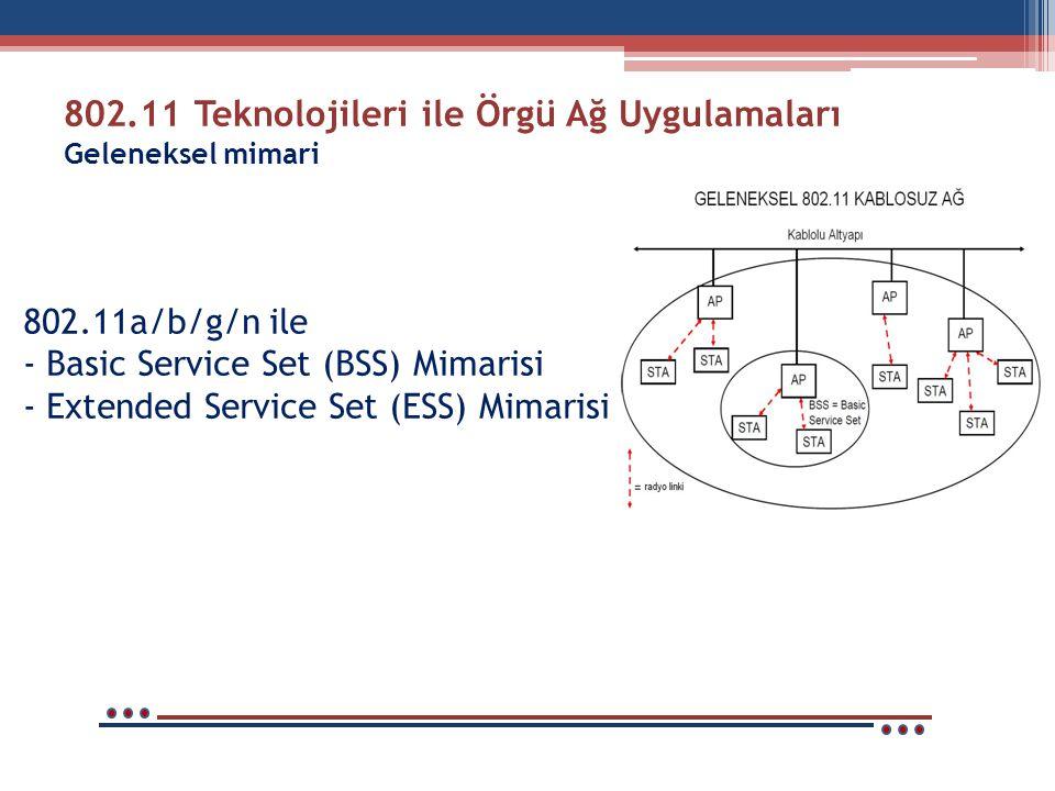 802.11 Teknolojileri ile Örgü Ağ Uygulamaları Geleneksel mimari 802.11a/b/g/n ile - Basic Service Set (BSS) Mimarisi - Extended Service Set (ESS) Mimarisi