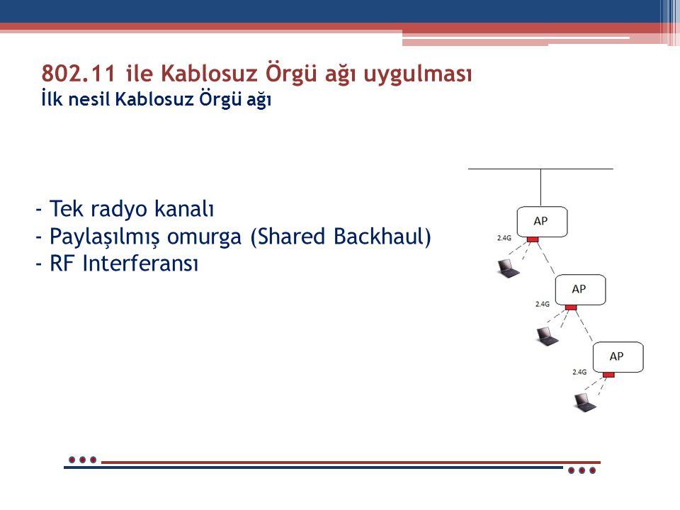 802.11 ile Kablosuz Örgü ağı uygulması İlk nesil Kablosuz Örgü ağı - Tek radyo kanalı - Paylaşılmış omurga (Shared Backhaul) - RF Interferansı