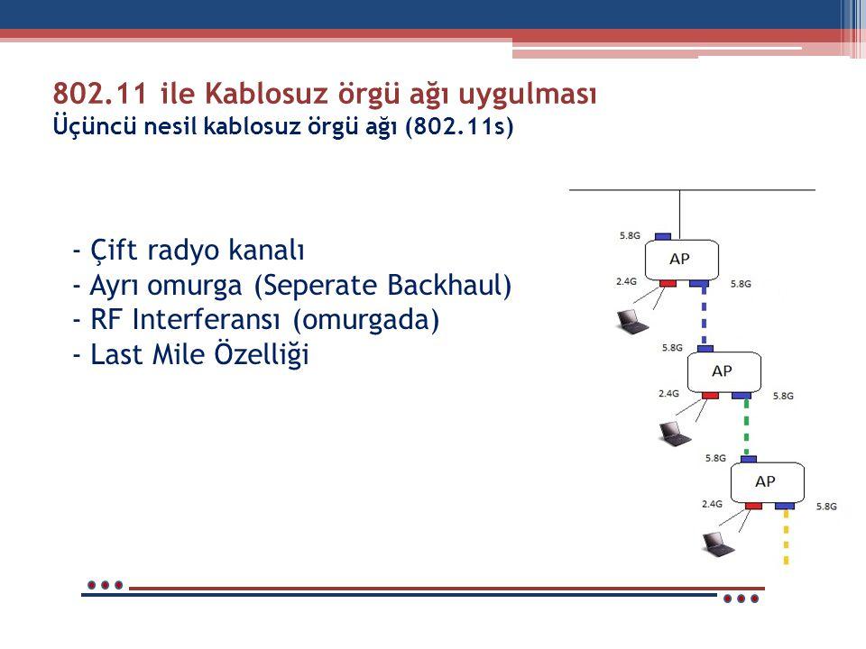 802.11 ile Kablosuz örgü ağı uygulması Üçüncü nesil kablosuz örgü ağı (802.11s) - Çift radyo kanalı - Ayrı omurga (Seperate Backhaul) - RF Interferans