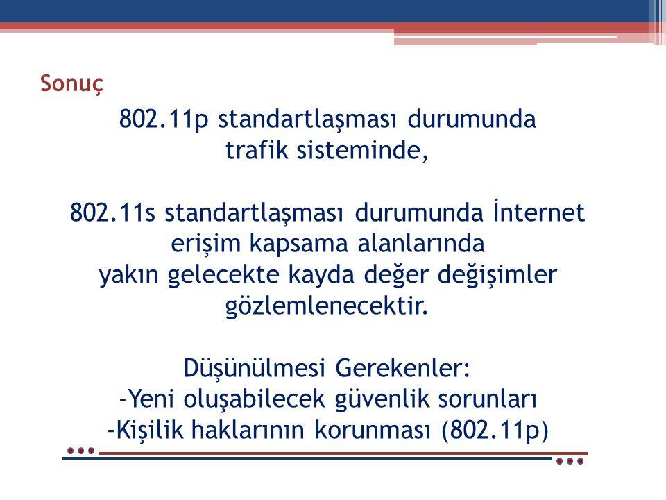 Sonuç 802.11p standartlaşması durumunda trafik sisteminde, 802.11s standartlaşması durumunda İnternet erişim kapsama alanlarında yakın gelecekte kayda değer değişimler gözlemlenecektir.