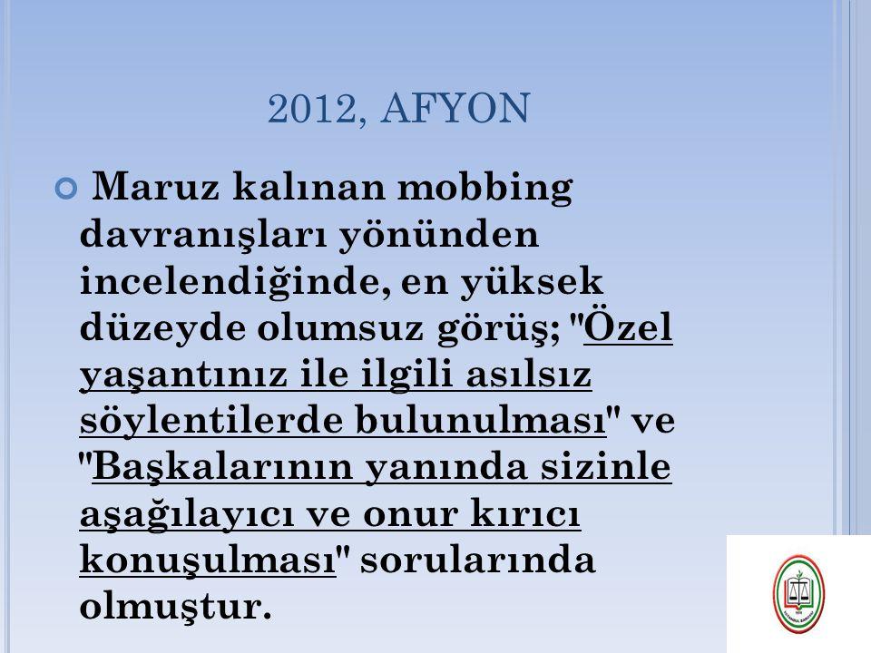 2012, AFYON Maruz kalınan mobbing davranışları yönünden incelendiğinde, en yüksek düzeyde olumsuz görüş;