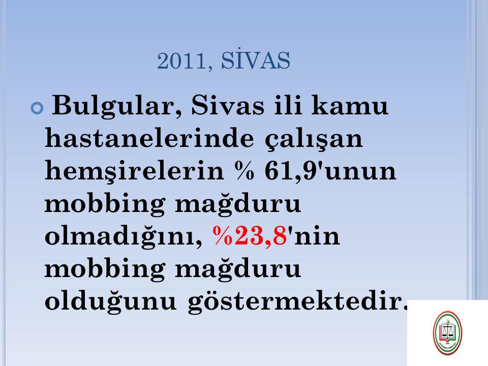 2011, SİVAS Bulgular, Sivas ili kamu hastanelerinde çalışan hemşirelerin % 61,9'unun mobbing mağduru olmadığını, %23,8'nin mobbing mağduru olduğunu gö