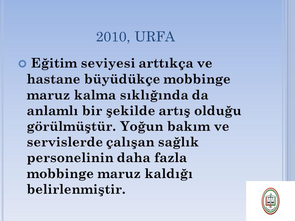 2010, URFA Eğitim seviyesi arttıkça ve hastane büyüdükçe mobbinge maruz kalma sıklığında da anlamlı bir şekilde artış olduğu görülmüştür. Yoğun bakım