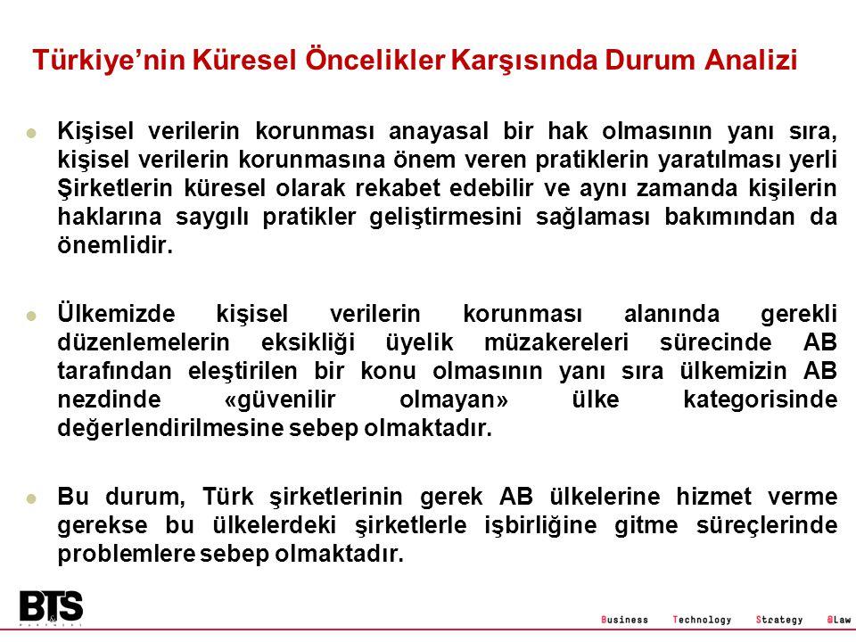 Türkiye'nin Küresel Öncelikler Karşısında Durum Analizi Kişisel verilerin korunması anayasal bir hak olmasının yanı sıra, kişisel verilerin korunmasına önem veren pratiklerin yaratılması yerli Şirketlerin küresel olarak rekabet edebilir ve aynı zamanda kişilerin haklarına saygılı pratikler geliştirmesini sağlaması bakımından da önemlidir.
