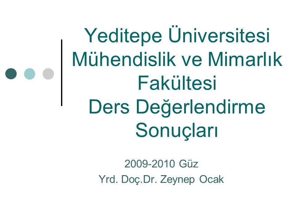 Yeditepe Üniversitesi Mühendislik ve Mimarlık Fakültesi Ders Değerlendirme Sonuçları 2009-2010 Güz Yrd. Doç.Dr. Zeynep Ocak