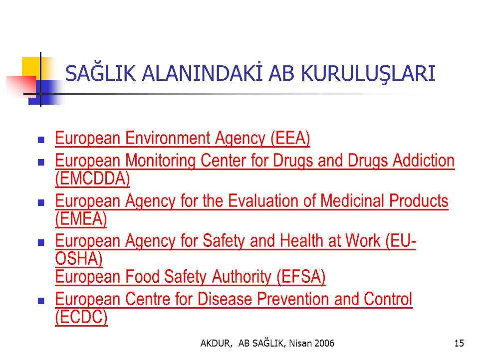 AKDUR, AB SAĞLIK, Nisan 200615 SAĞLIK ALANINDAKİ AB KURULUŞLARI European Environment Agency (EEA) European Monitoring Center for Drugs and Drugs Addiction (EMCDDA) European Agency for the Evaluation of Medicinal Products (EMEA) European Agency for the Evaluation of Medicinal Products (EMEA) European Agency for Safety and Health at Work (EU- OSHA) European Food Safety Authority (EFSA) European Agency for Safety and Health at Work (EU- OSHA) European Food Safety Authority (EFSA) European Centre for Disease Prevention and Control (ECDC) European Centre for Disease Prevention and Control (ECDC)