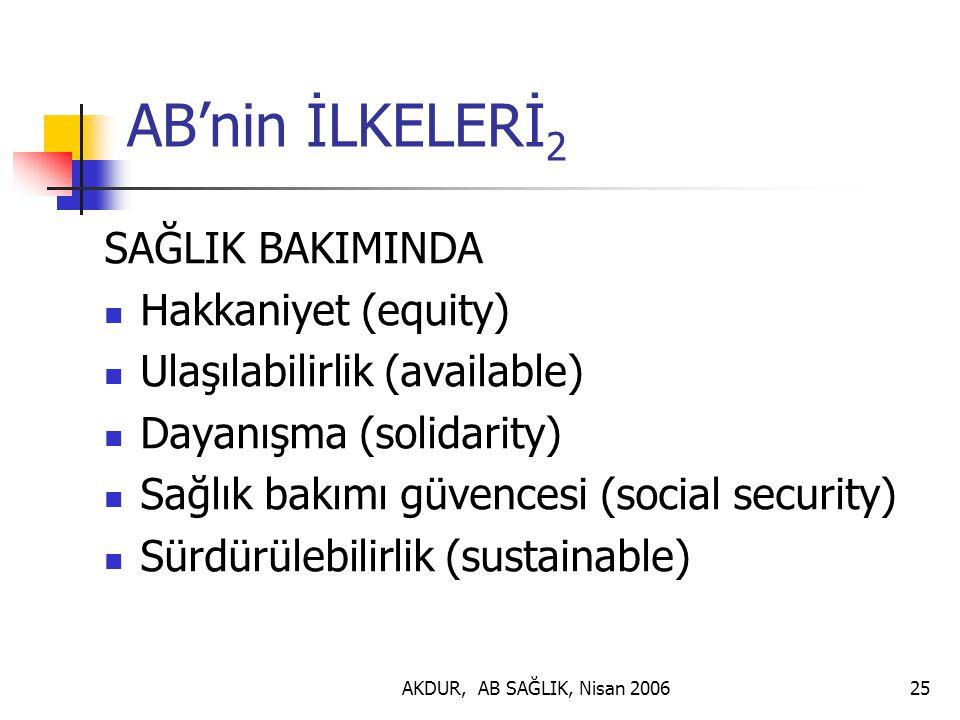 AKDUR, AB SAĞLIK, Nisan 200625 AB'nin İLKELERİ 2 SAĞLIK BAKIMINDA Hakkaniyet (equity) Ulaşılabilirlik (available) Dayanışma (solidarity) Sağlık bakımı güvencesi (social security) Sürdürülebilirlik (sustainable)