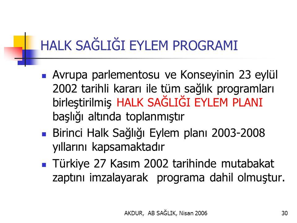 AKDUR, AB SAĞLIK, Nisan 200630 HALK SAĞLIĞI EYLEM PROGRAMI Avrupa parlementosu ve Konseyinin 23 eylül 2002 tarihli kararı ile tüm sağlık programları birleştirilmiş HALK SAĞLIĞI EYLEM PLANI başlığı altında toplanmıştır Birinci Halk Sağlığı Eylem planı 2003-2008 yıllarını kapsamaktadır Türkiye 27 Kasım 2002 tarihinde mutabakat zaptını imzalayarak programa dahil olmuştur.