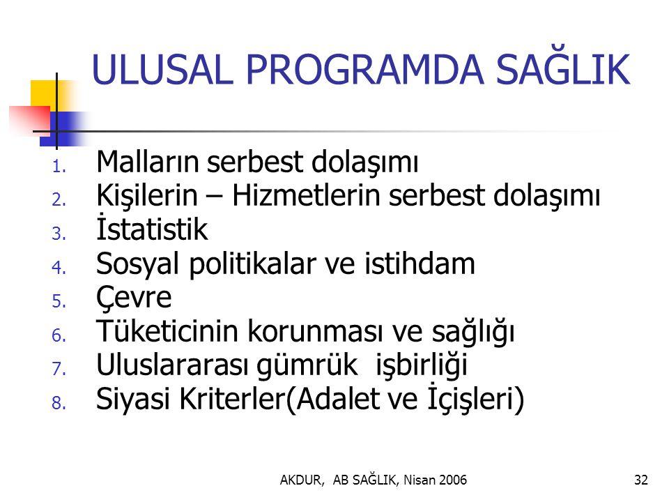 AKDUR, AB SAĞLIK, Nisan 200632 ULUSAL PROGRAMDA SAĞLIK 1.