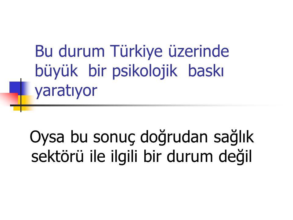 Bu durum Türkiye üzerinde büyük bir psikolojik baskı yaratıyor Oysa bu sonuç doğrudan sağlık sektörü ile ilgili bir durum değil