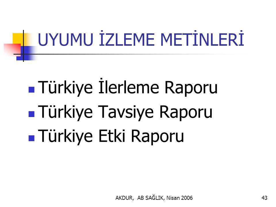 AKDUR, AB SAĞLIK, Nisan 200643 UYUMU İZLEME METİNLERİ Türkiye İlerleme Raporu Türkiye Tavsiye Raporu Türkiye Etki Raporu