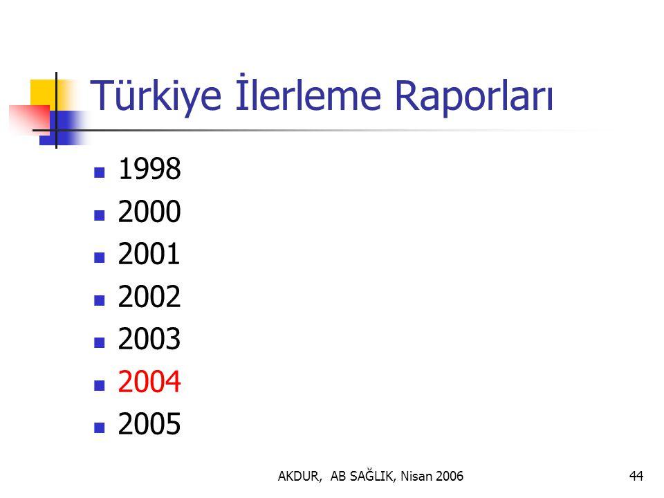 AKDUR, AB SAĞLIK, Nisan 200644 Türkiye İlerleme Raporları 1998 2000 2001 2002 2003 2004 2005