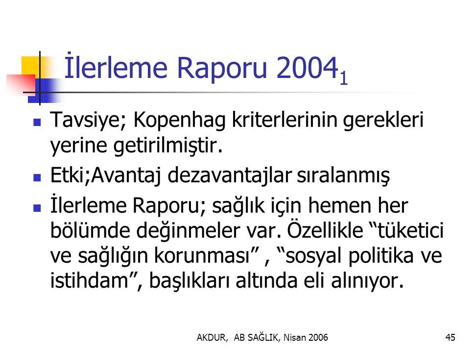 AKDUR, AB SAĞLIK, Nisan 200645 İlerleme Raporu 2004 1 Tavsiye; Kopenhag kriterlerinin gerekleri yerine getirilmiştir.