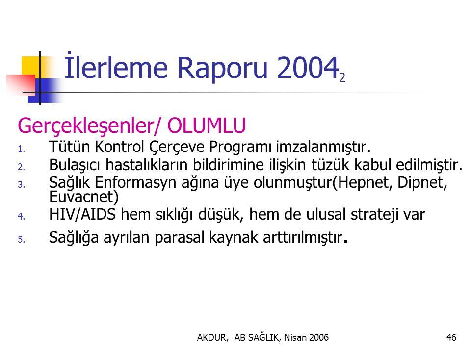 AKDUR, AB SAĞLIK, Nisan 200646 İlerleme Raporu 2004 2 Gerçekleşenler/ OLUMLU 1.
